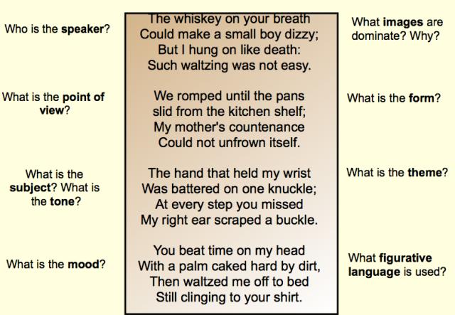 Poem by: Theodore Roethke