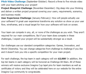 Details of the Imagine CUp Contest