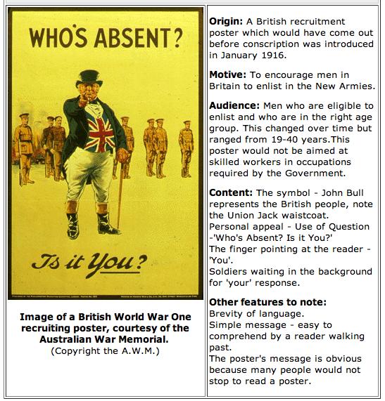 http://hsc.csu.edu.au/modern_history/core_study/ww1/posters/page75.htm